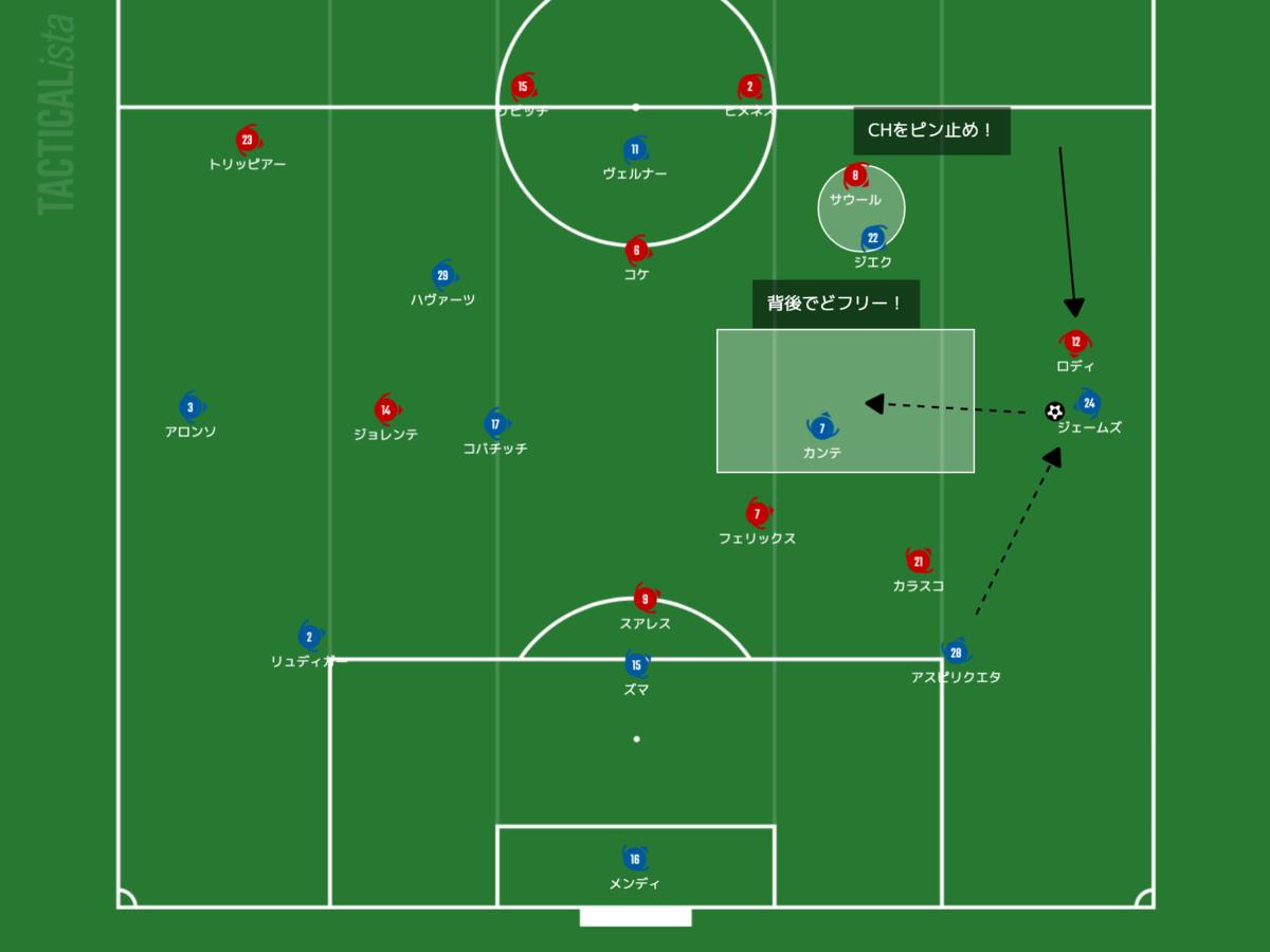 f:id:football-analyst:20210319225020p:plain