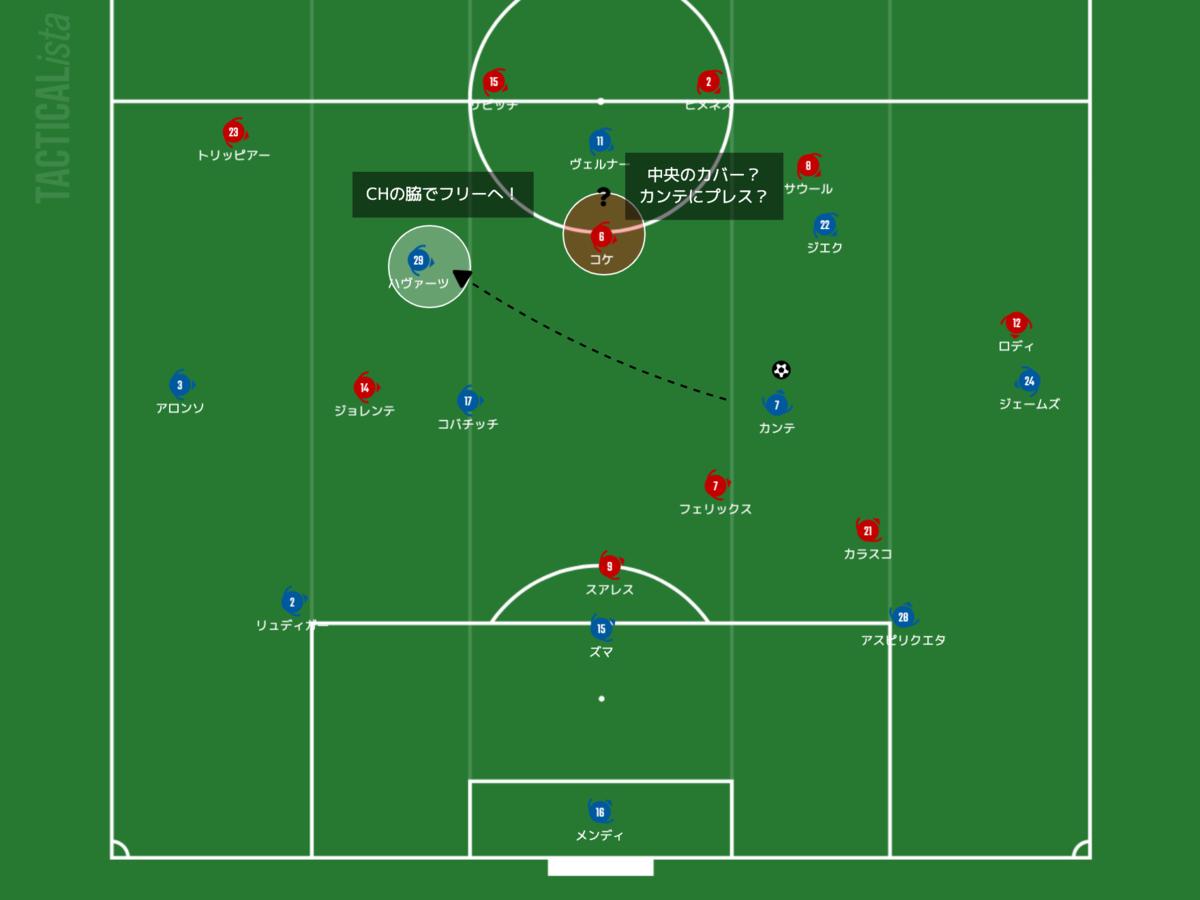 f:id:football-analyst:20210319225450p:plain