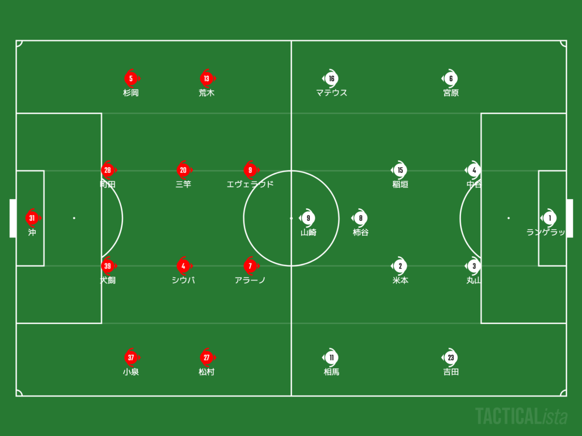 f:id:football-analyst:20210321213728p:plain
