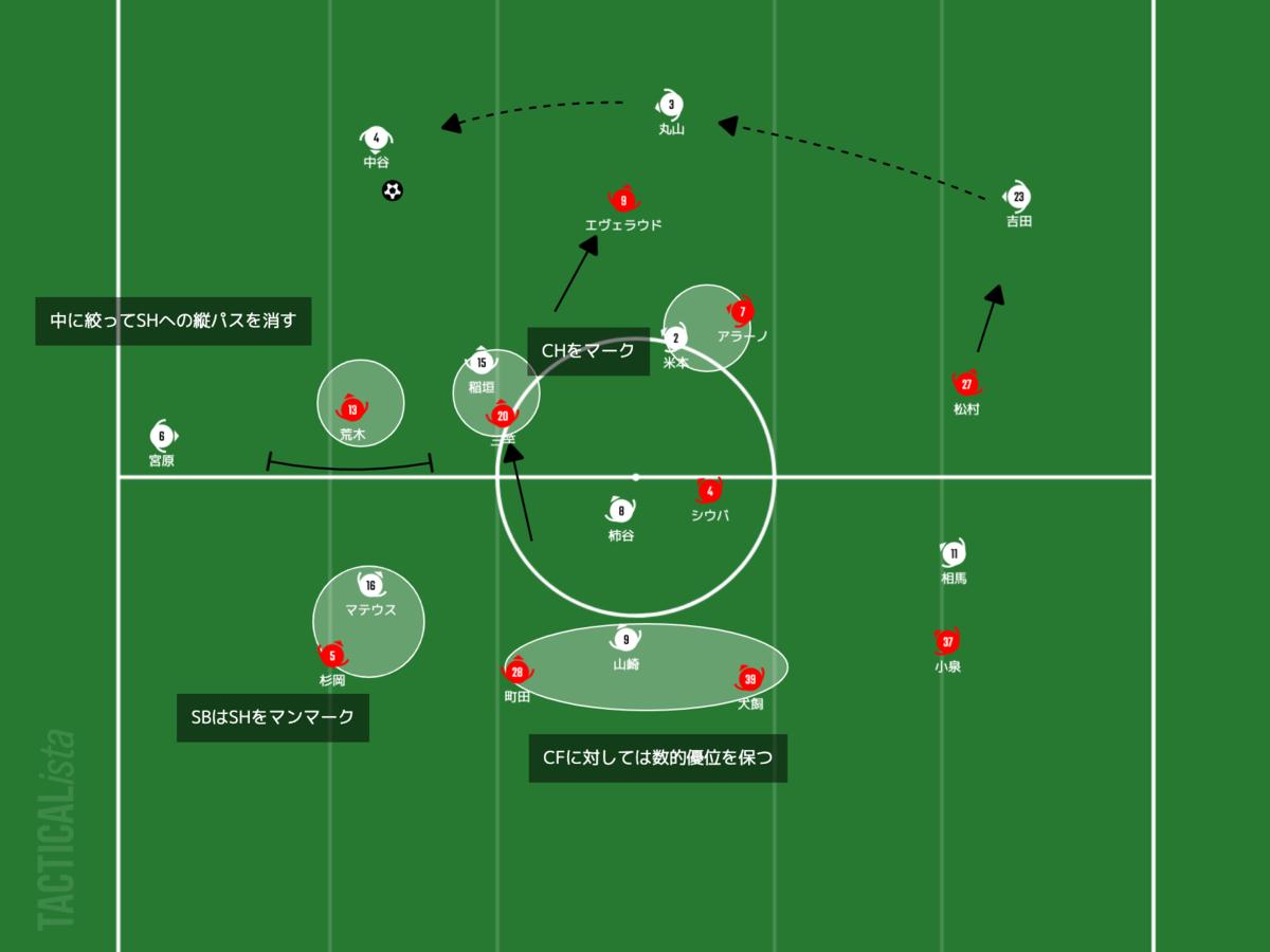 f:id:football-analyst:20210321214802p:plain