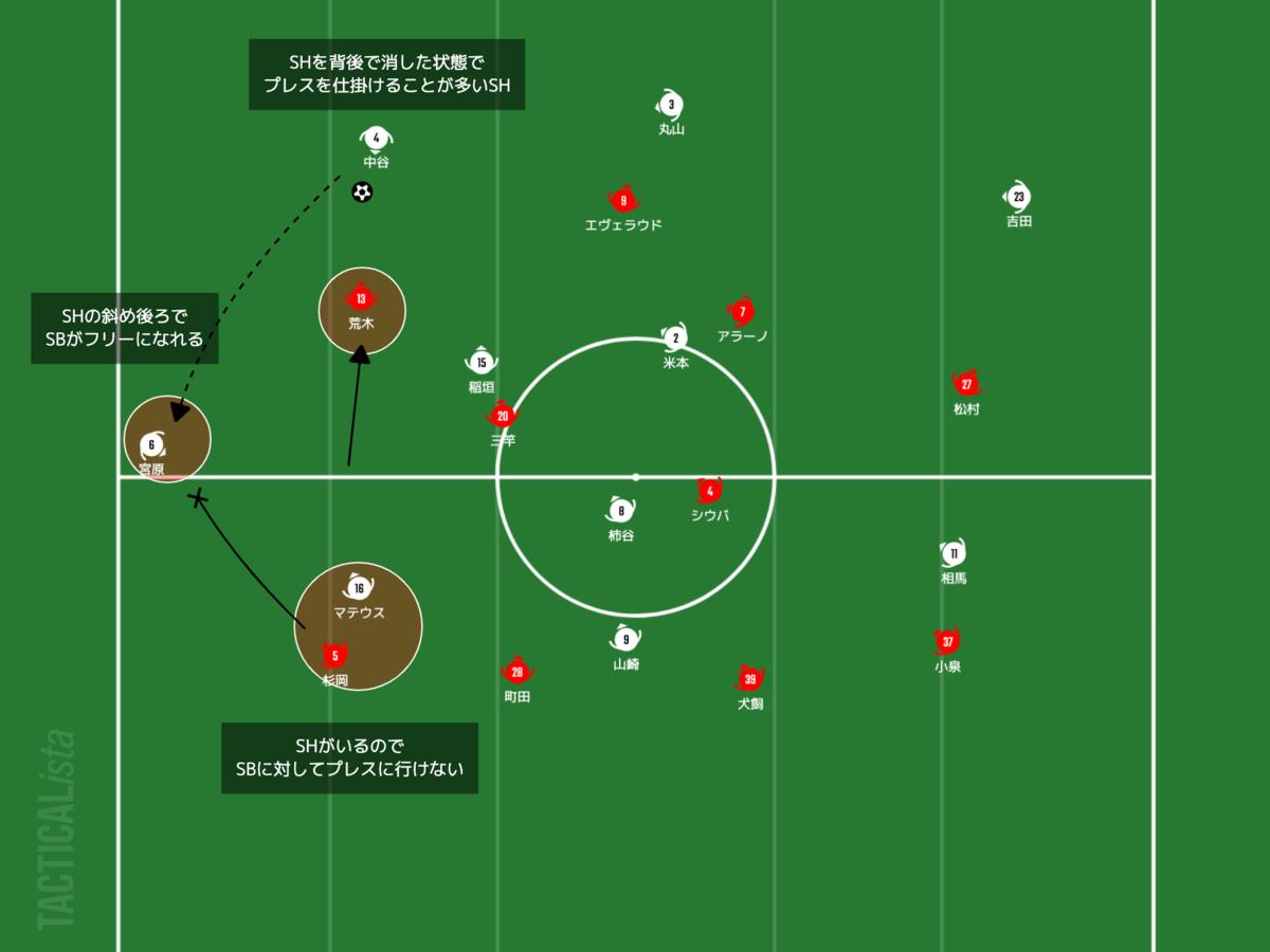 f:id:football-analyst:20210321215241p:plain
