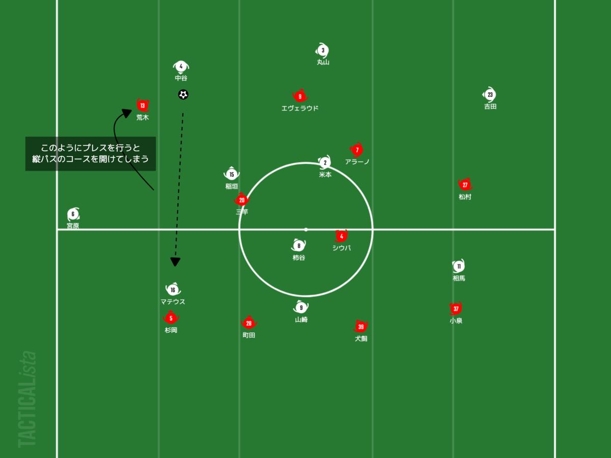 f:id:football-analyst:20210321220317p:plain