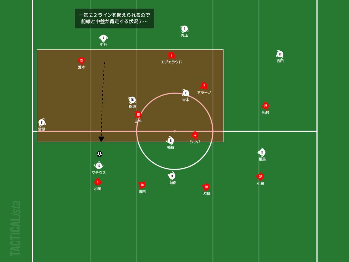 f:id:football-analyst:20210321220911p:plain