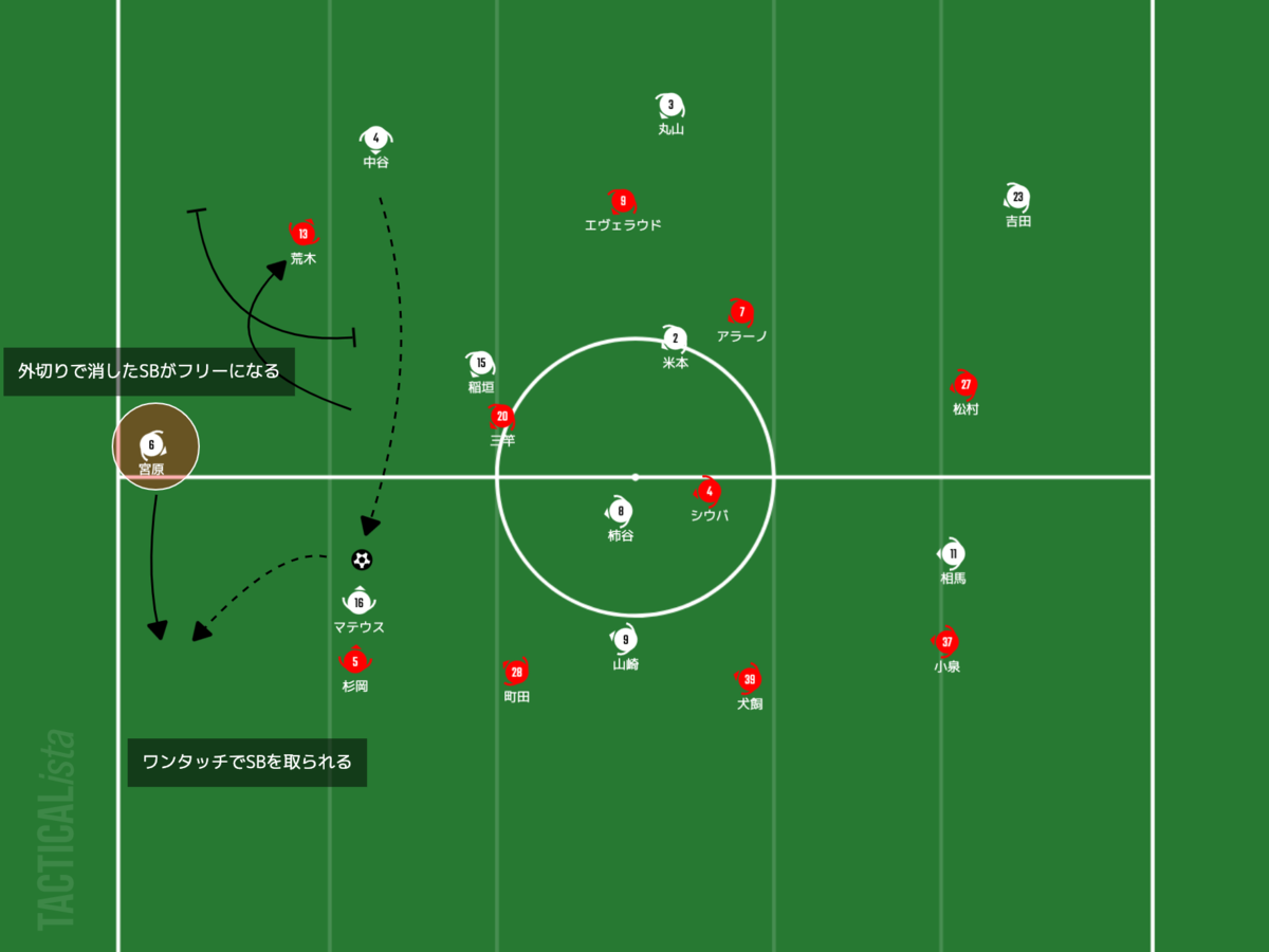 f:id:football-analyst:20210321221241p:plain