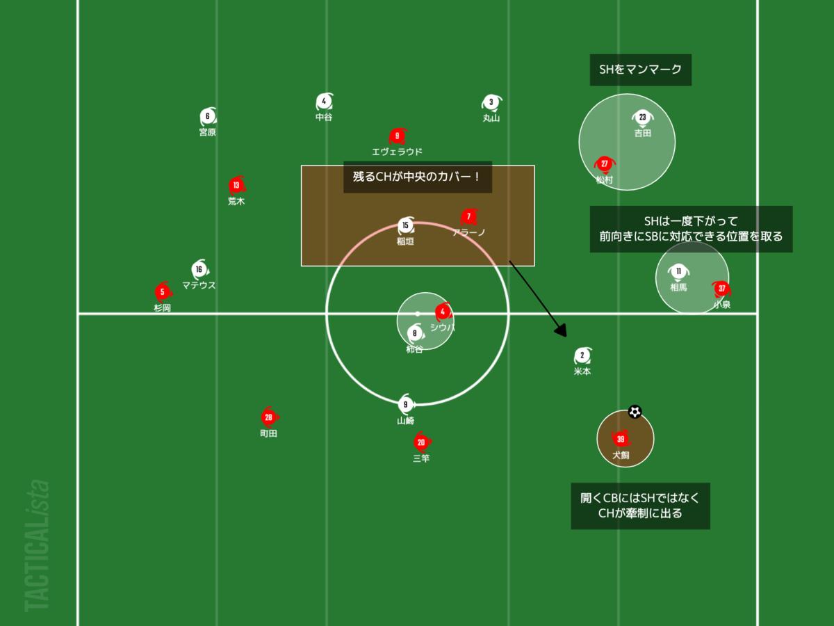 f:id:football-analyst:20210321223048p:plain