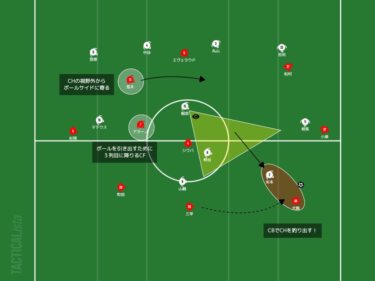 f:id:football-analyst:20210321224336p:plain