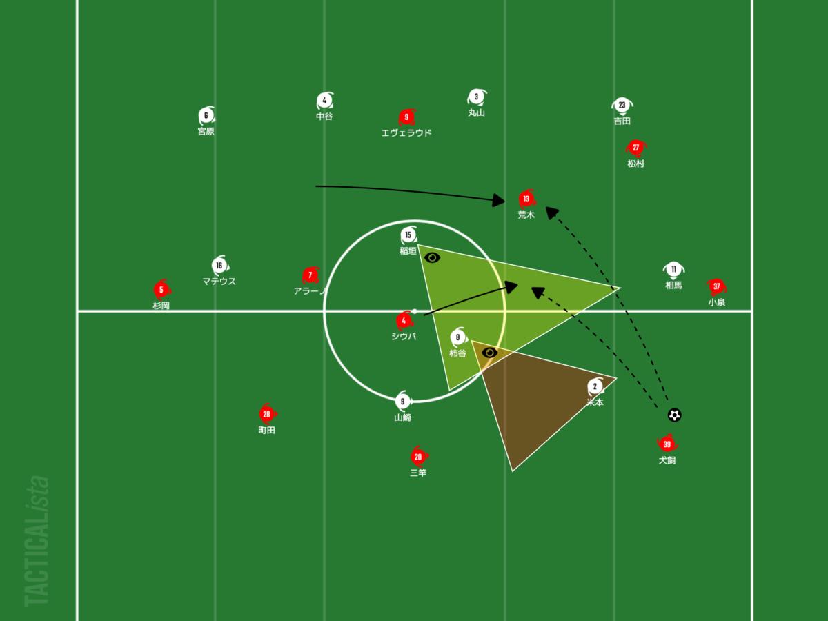 f:id:football-analyst:20210321225205p:plain