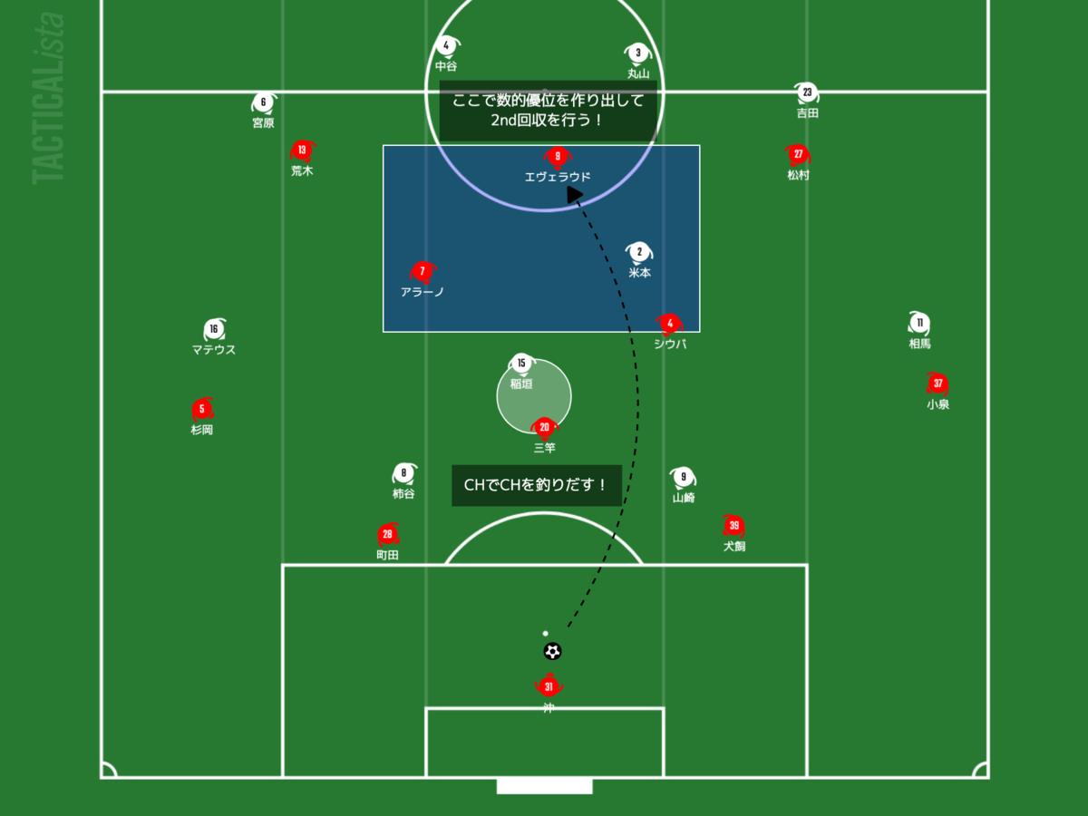 f:id:football-analyst:20210321230322p:plain
