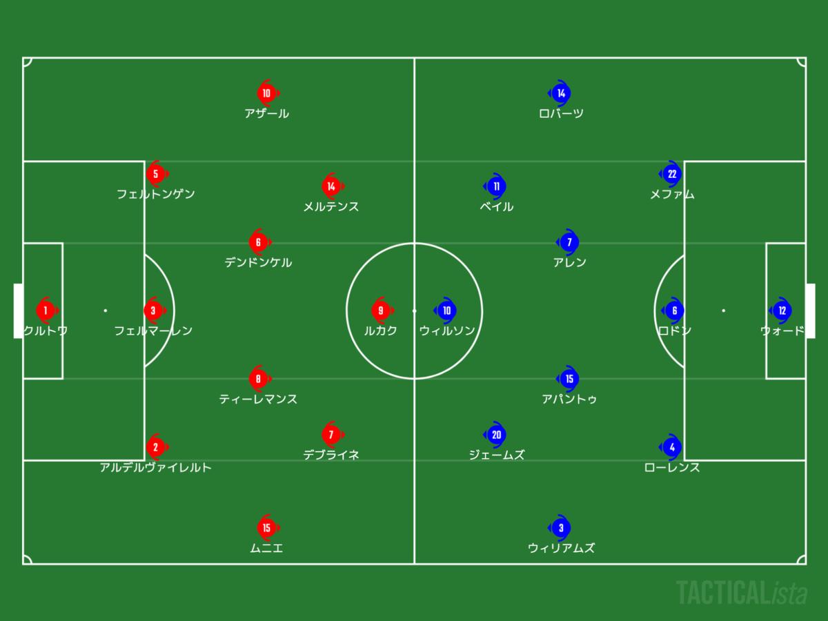 f:id:football-analyst:20210326211644p:plain