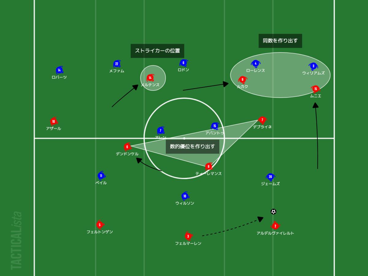 f:id:football-analyst:20210326214002p:plain