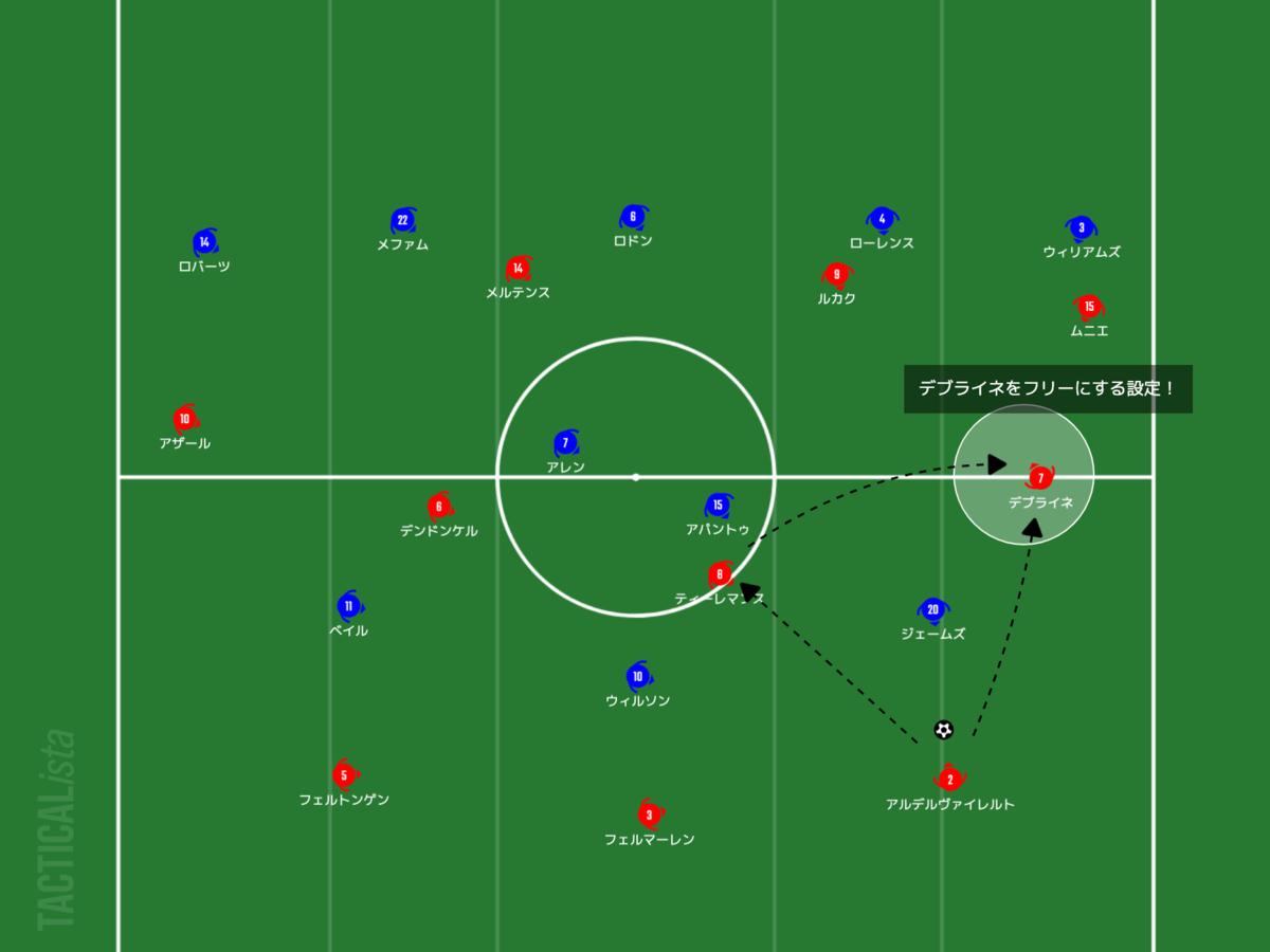 f:id:football-analyst:20210326214606p:plain