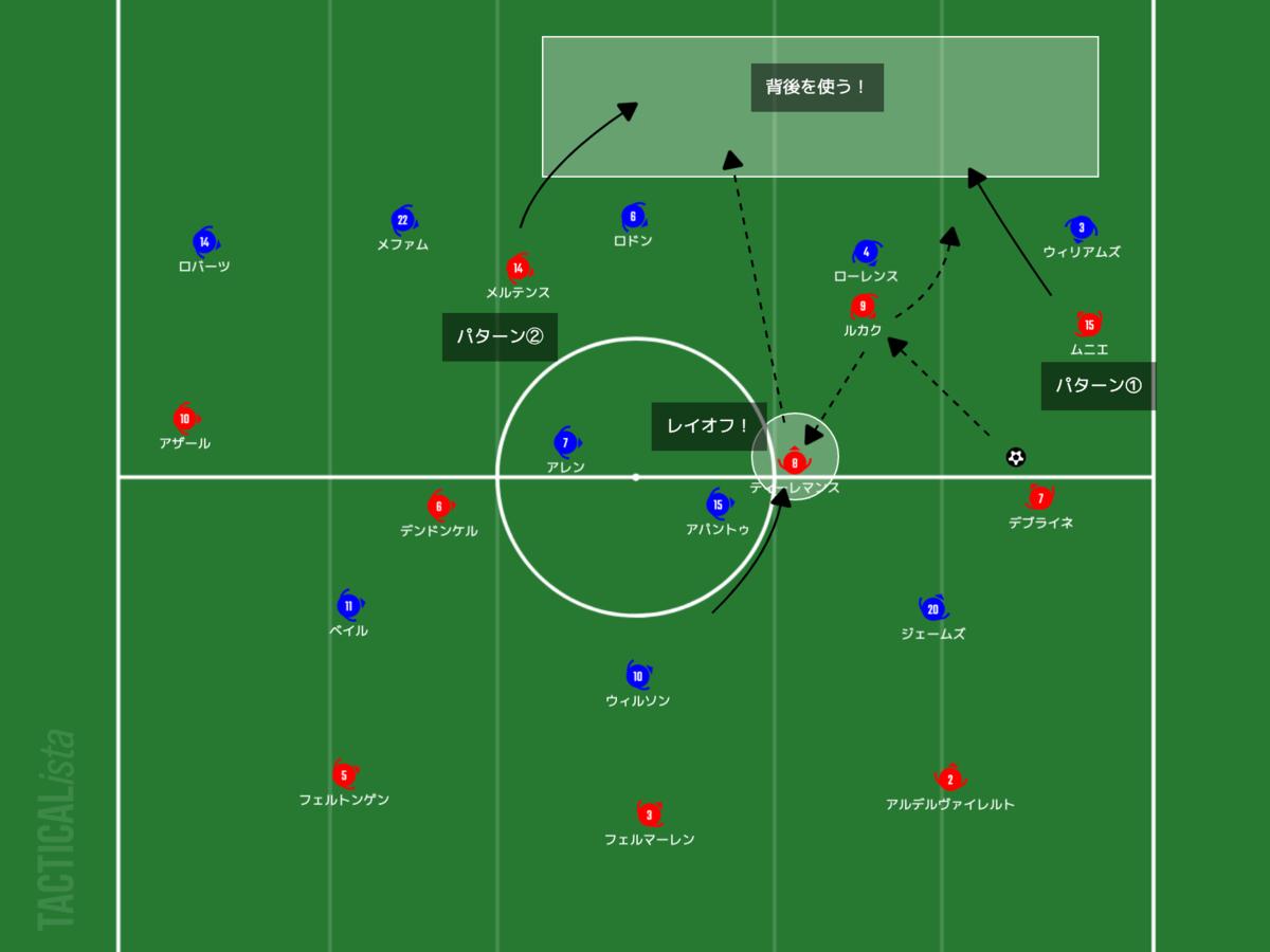 f:id:football-analyst:20210326215427p:plain