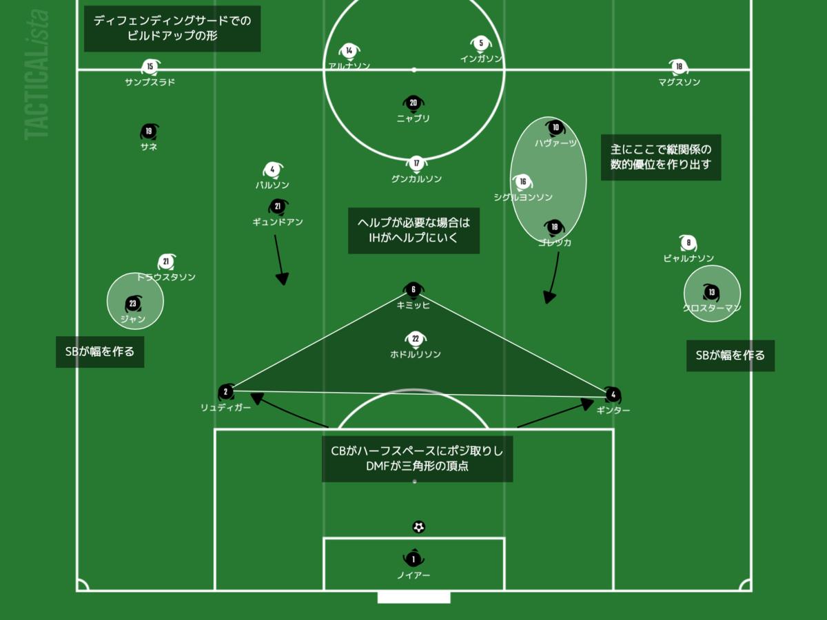 f:id:football-analyst:20210328113845p:plain