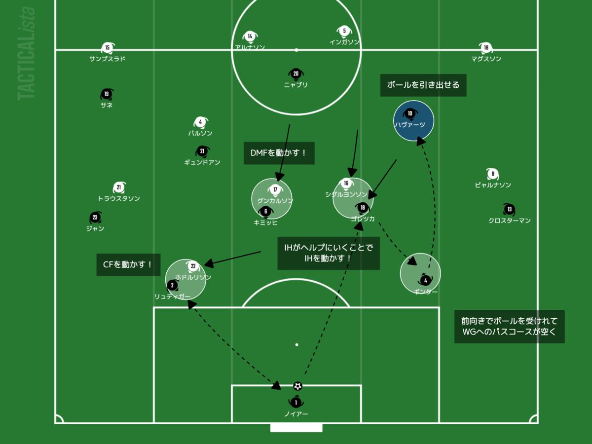 f:id:football-analyst:20210328114617p:plain