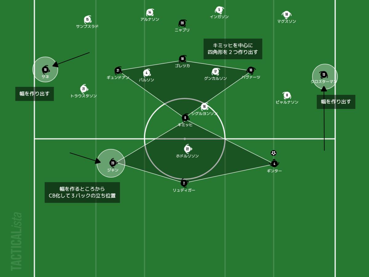 f:id:football-analyst:20210328115648p:plain