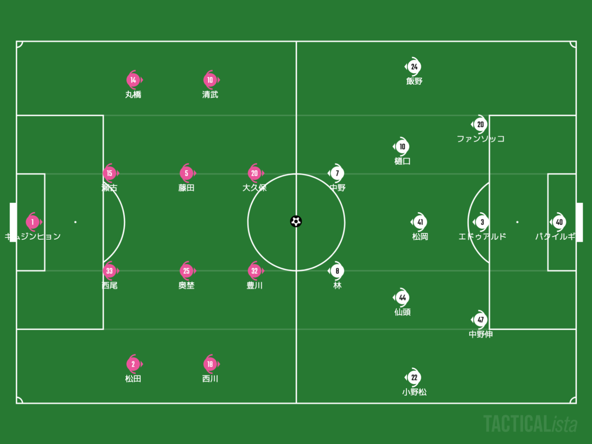 f:id:football-analyst:20210402214336p:plain