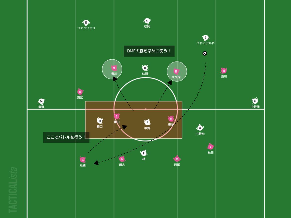 f:id:football-analyst:20210402231923p:plain