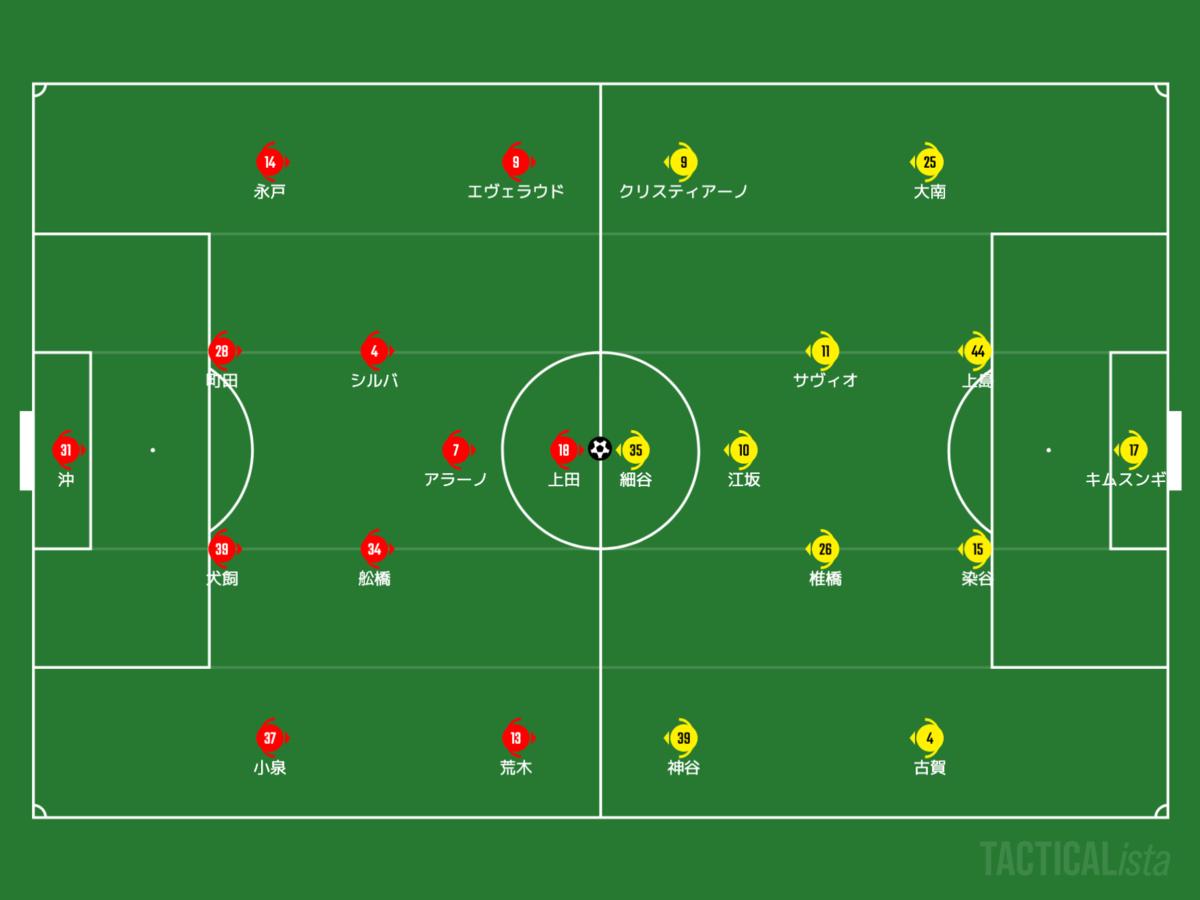 f:id:football-analyst:20210407212403p:plain