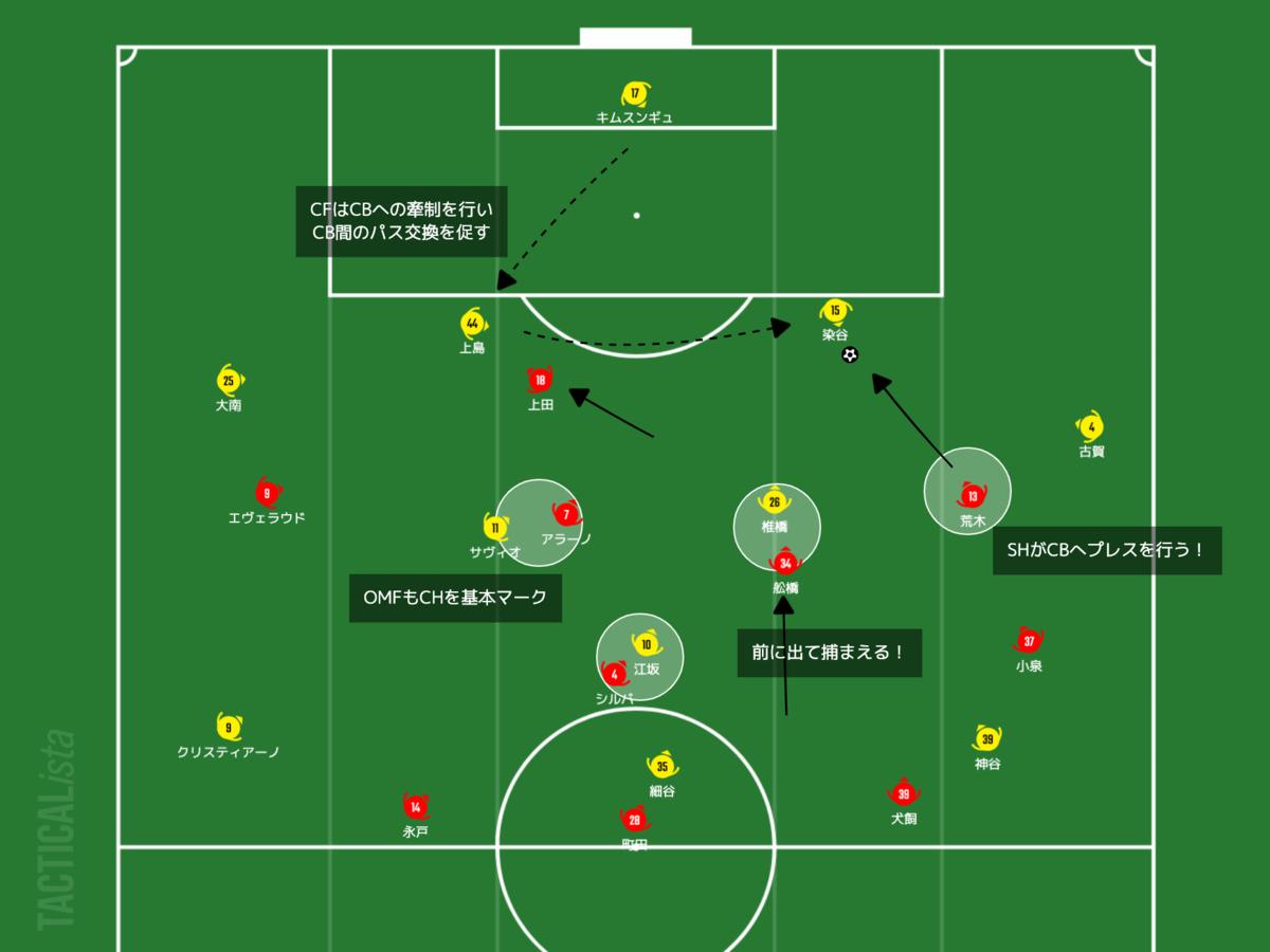 f:id:football-analyst:20210407214409p:plain