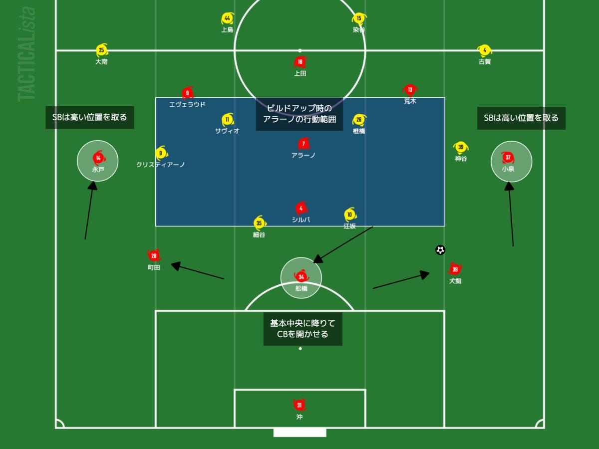 f:id:football-analyst:20210407224104p:plain