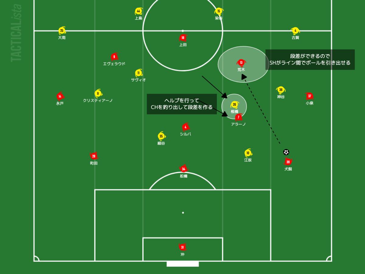 f:id:football-analyst:20210407224456p:plain