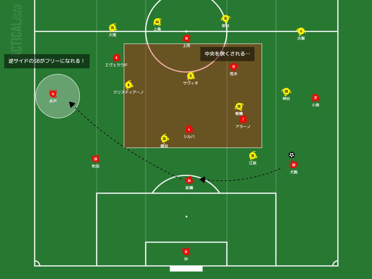 f:id:football-analyst:20210407224843p:plain