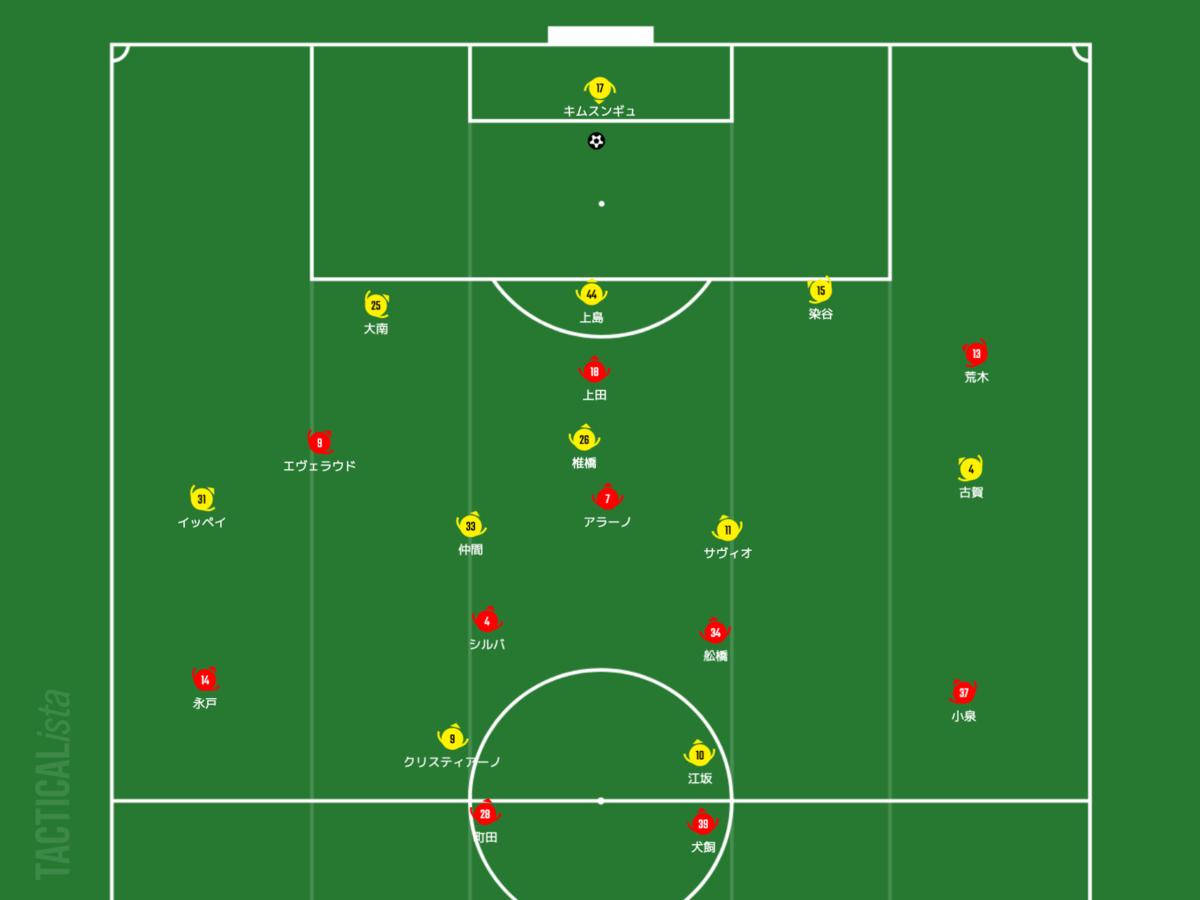f:id:football-analyst:20210407231940p:plain