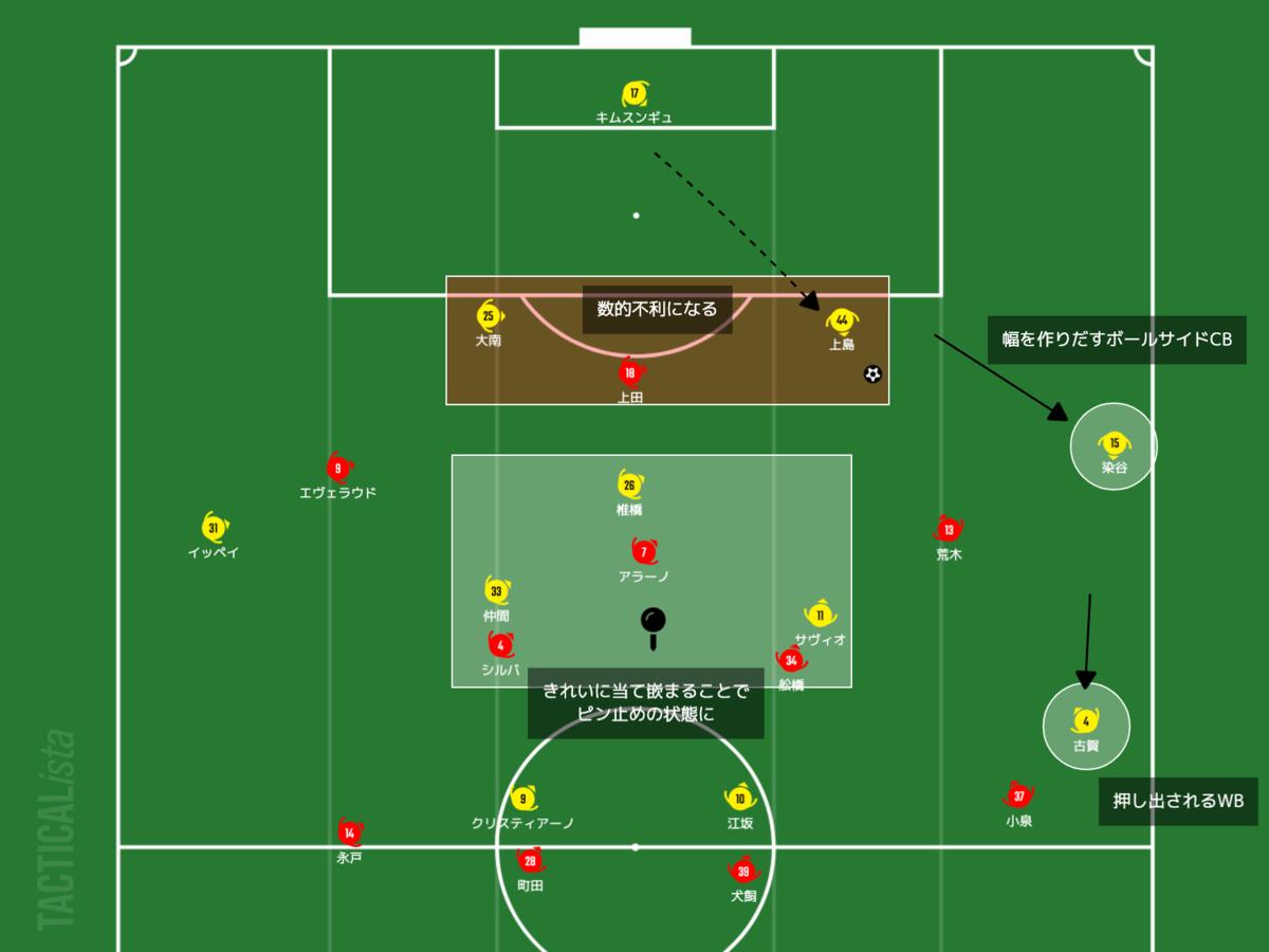 f:id:football-analyst:20210407232103p:plain