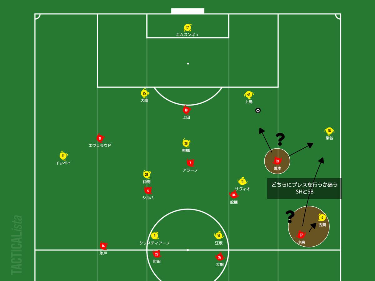 f:id:football-analyst:20210407232547p:plain