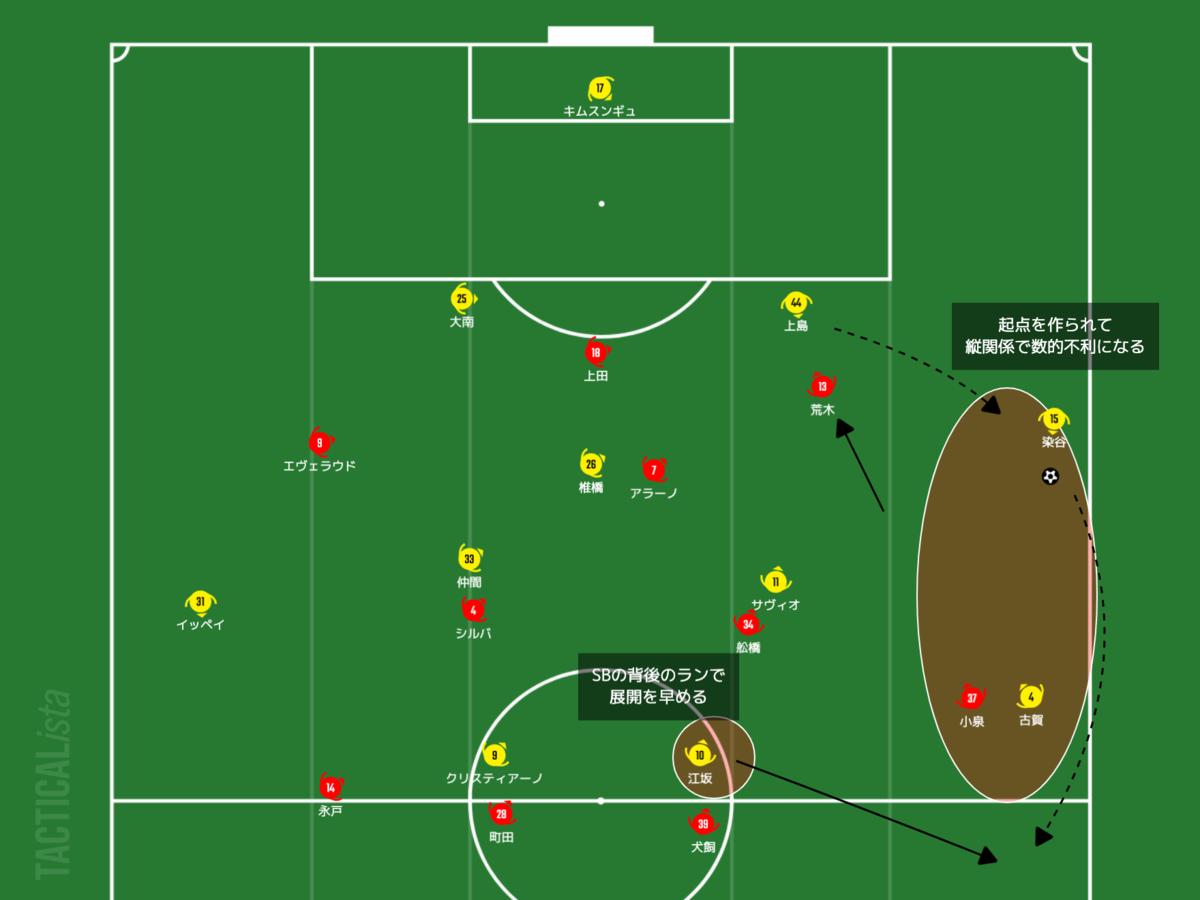 f:id:football-analyst:20210407233746p:plain