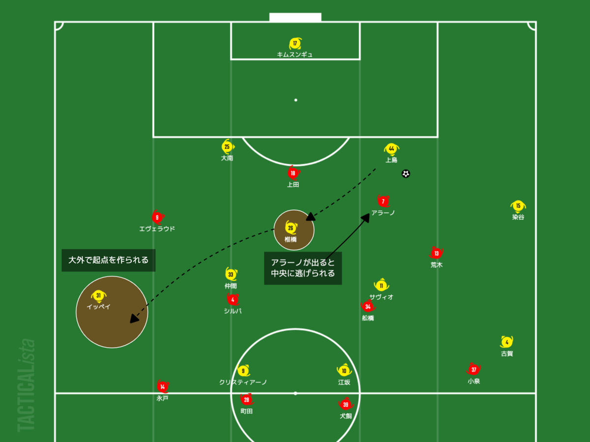f:id:football-analyst:20210407234005p:plain