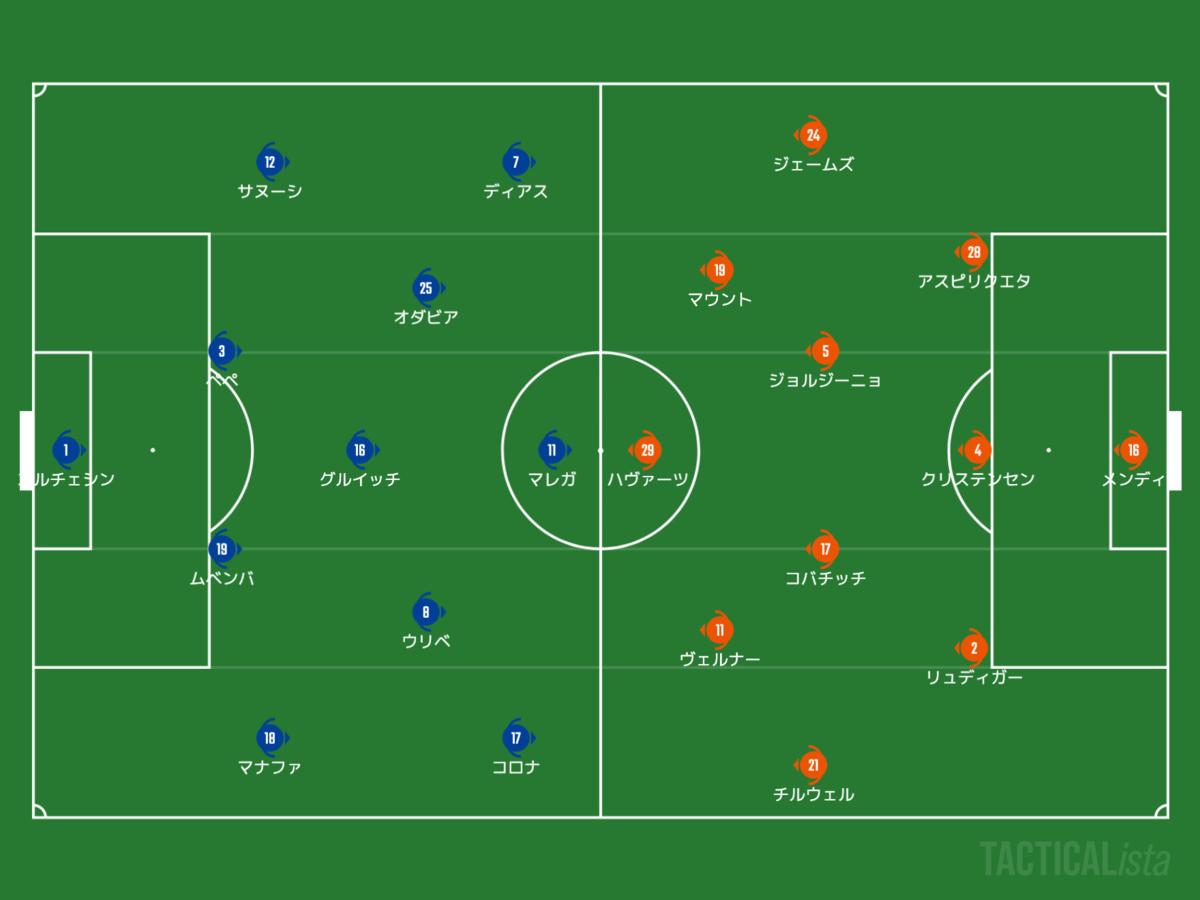 f:id:football-analyst:20210408172435p:plain