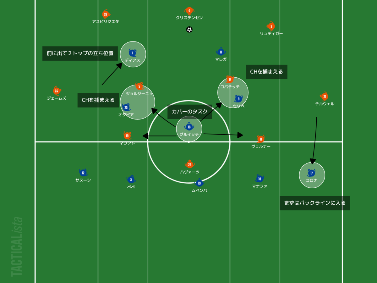 f:id:football-analyst:20210408214422p:plain
