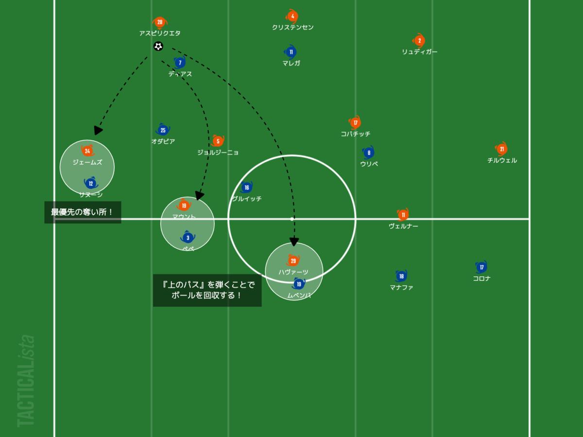 f:id:football-analyst:20210408220423p:plain
