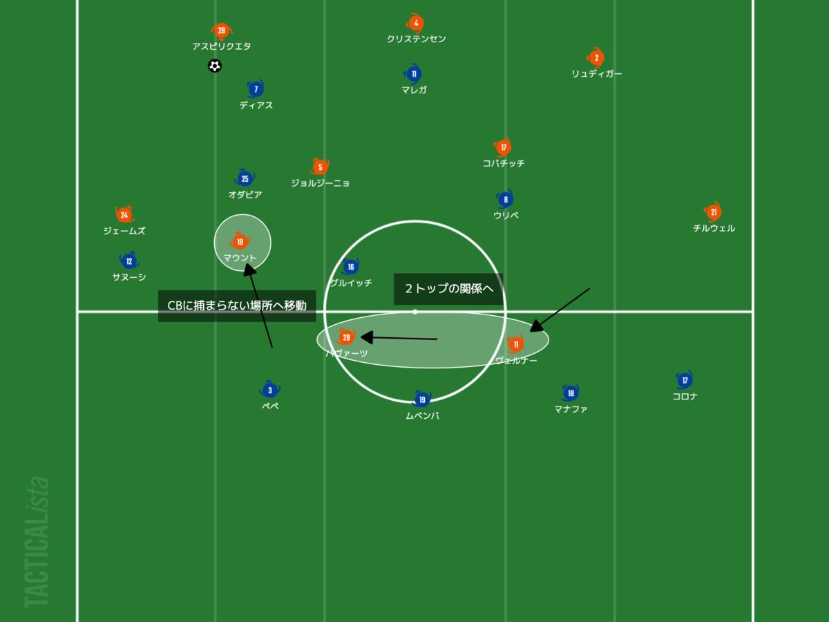 f:id:football-analyst:20210408222850p:plain