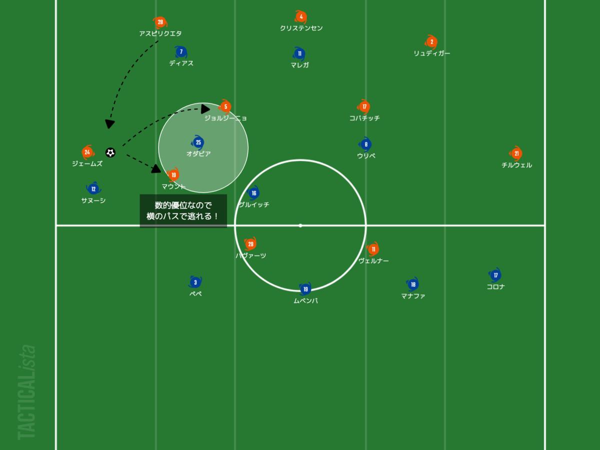 f:id:football-analyst:20210408224652p:plain