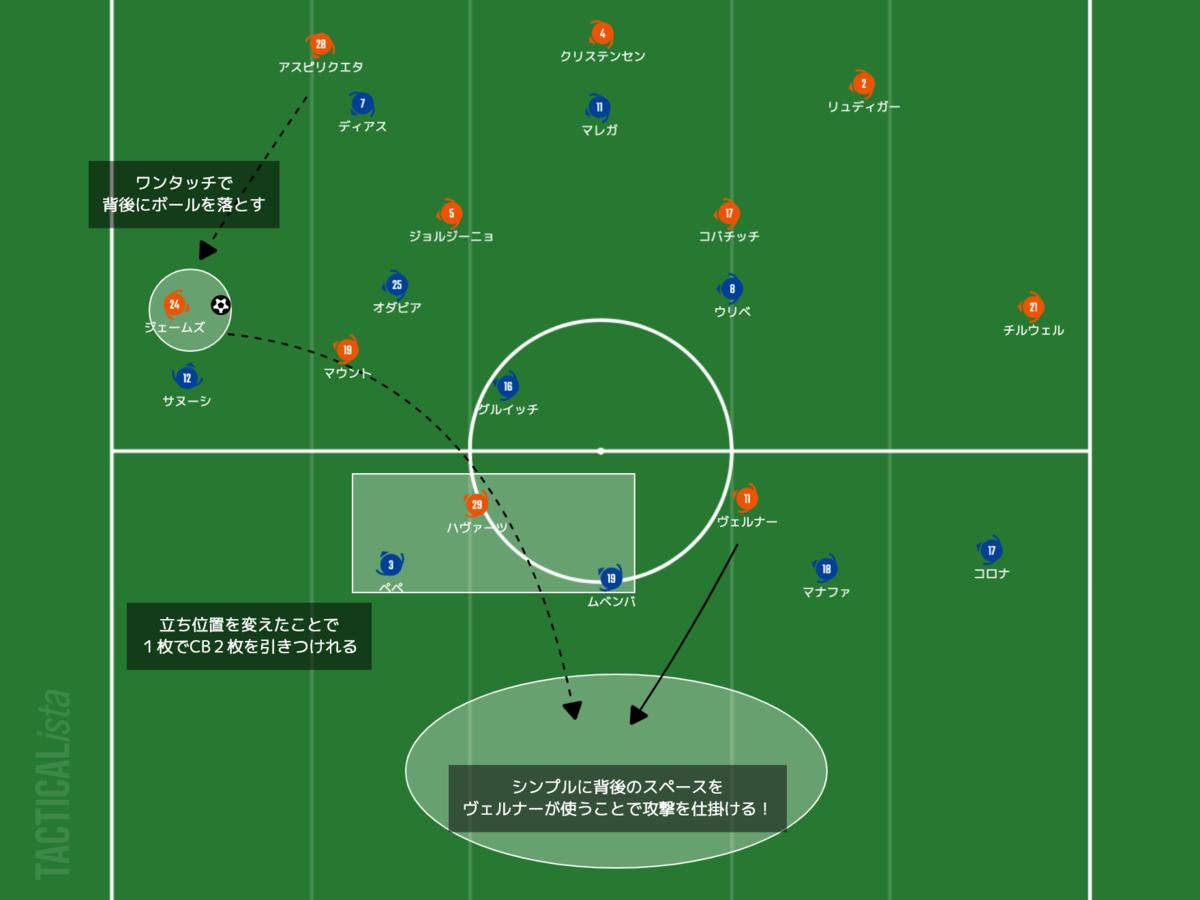 f:id:football-analyst:20210408225746p:plain