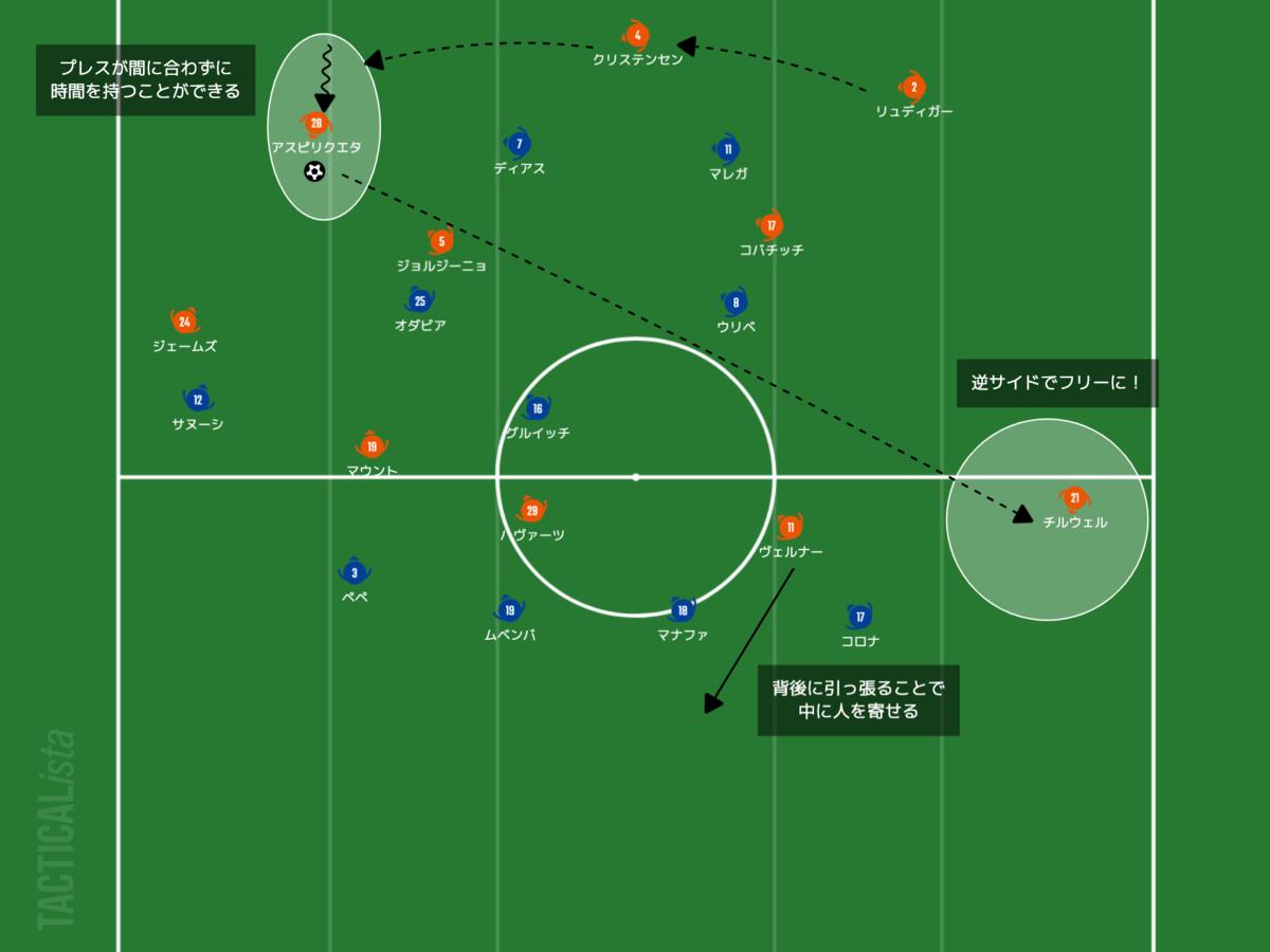 f:id:football-analyst:20210408230449p:plain