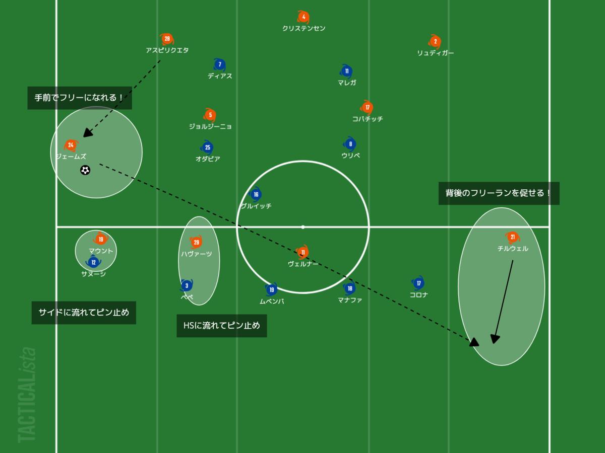 f:id:football-analyst:20210408231903p:plain