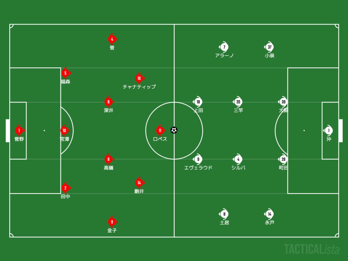 f:id:football-analyst:20210411161648p:plain
