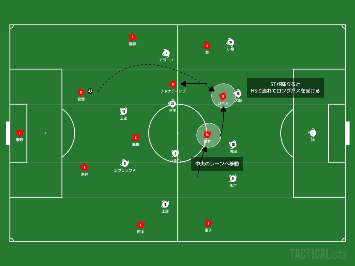 f:id:football-analyst:20210411163442p:plain