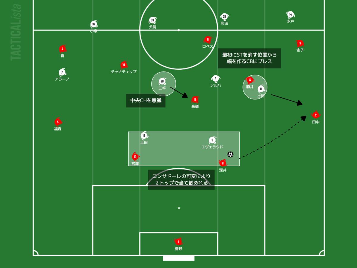 f:id:football-analyst:20210411165734p:plain