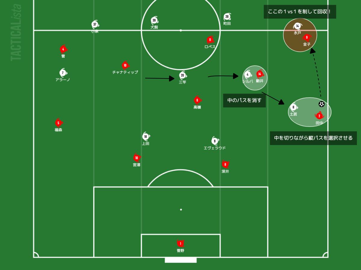f:id:football-analyst:20210411170048p:plain