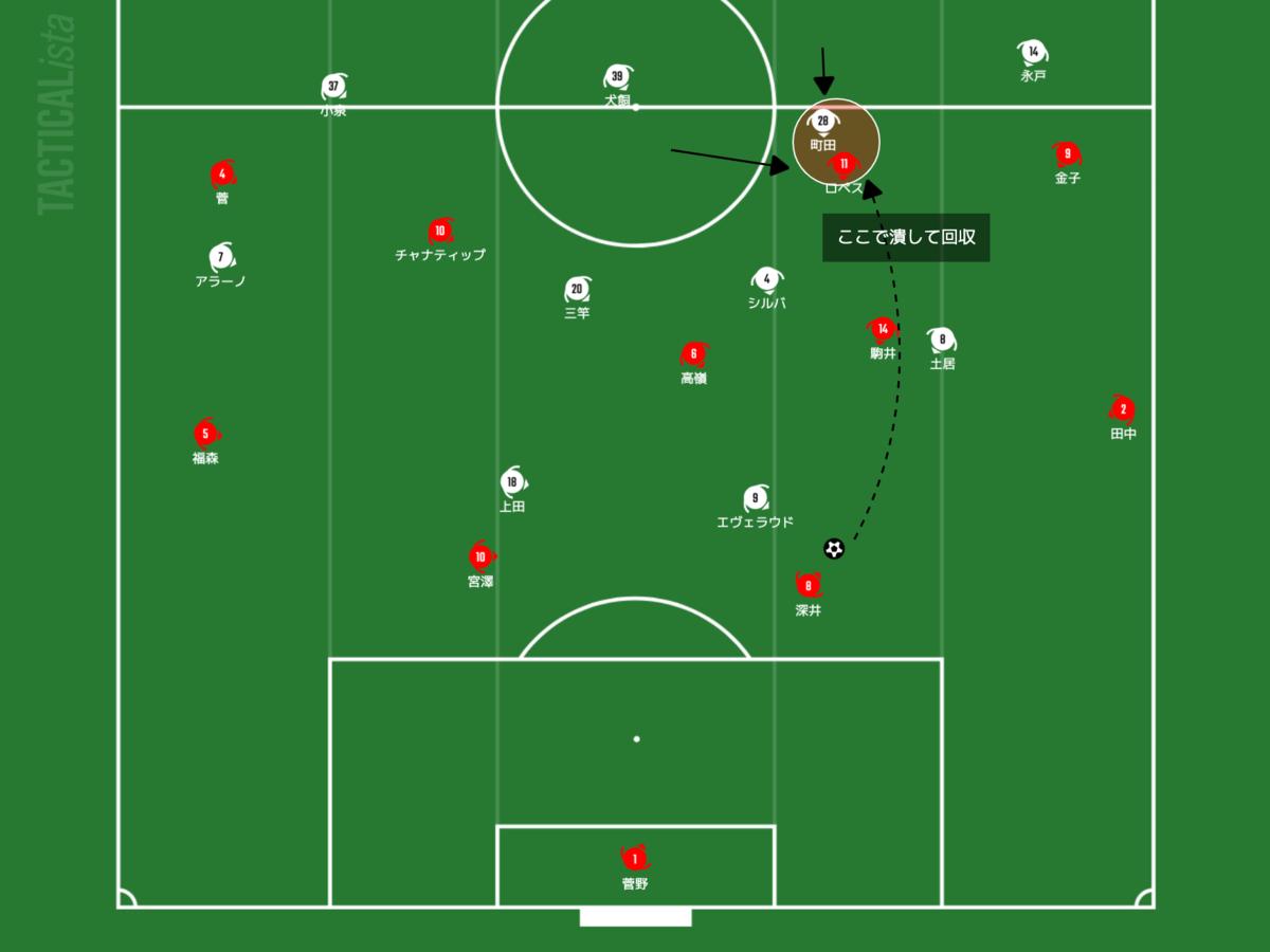 f:id:football-analyst:20210411170426p:plain