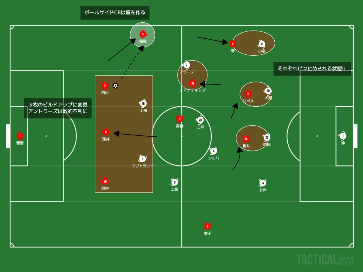 f:id:football-analyst:20210411173442p:plain