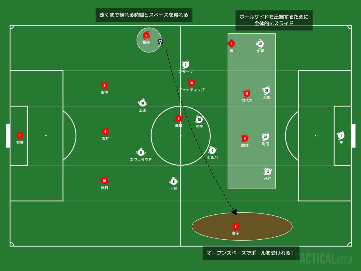 f:id:football-analyst:20210411173744p:plain