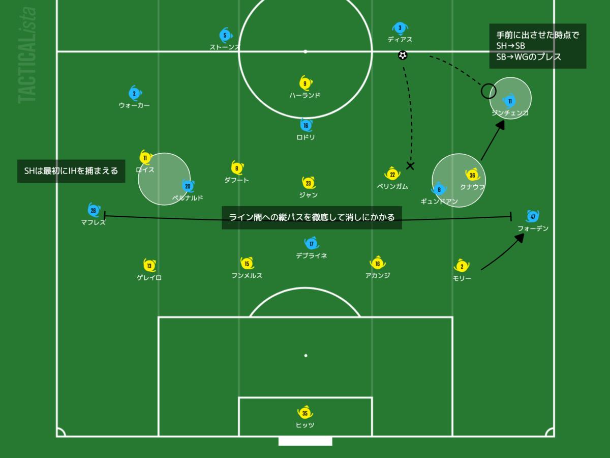f:id:football-analyst:20210415161242p:plain