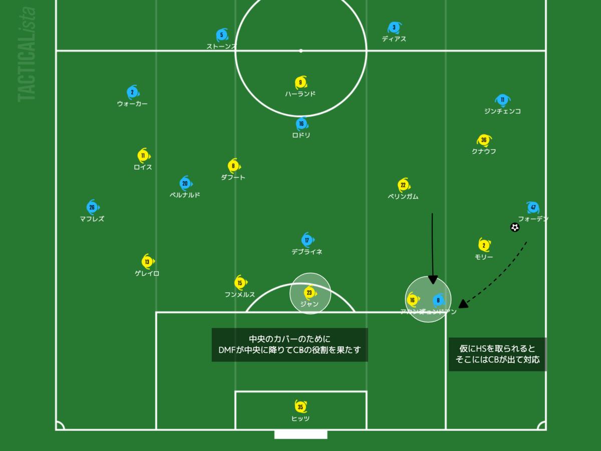 f:id:football-analyst:20210415161856p:plain