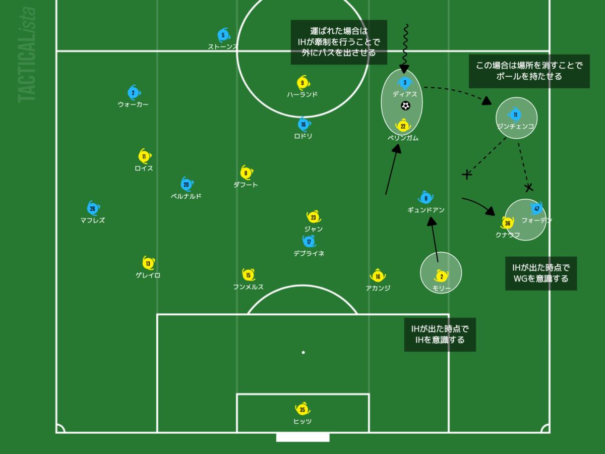 f:id:football-analyst:20210415162354p:plain