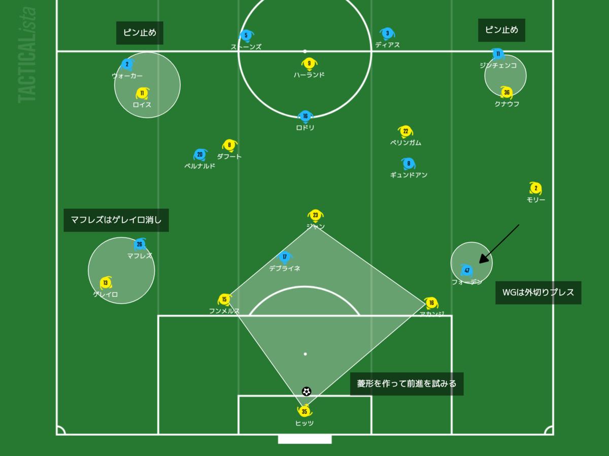 f:id:football-analyst:20210415173331p:plain